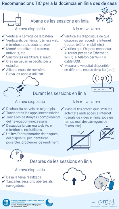 Recomanacions TIC per a la docència en línia des de casa
