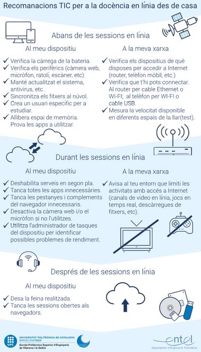 Recomendaciones TIC para la docencia en linea desde casa